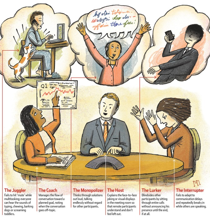 Surviving a Conference Call – via WSJ.com